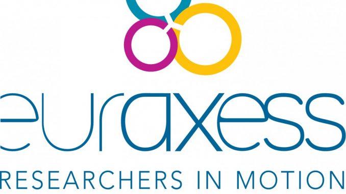 Euraxess logo